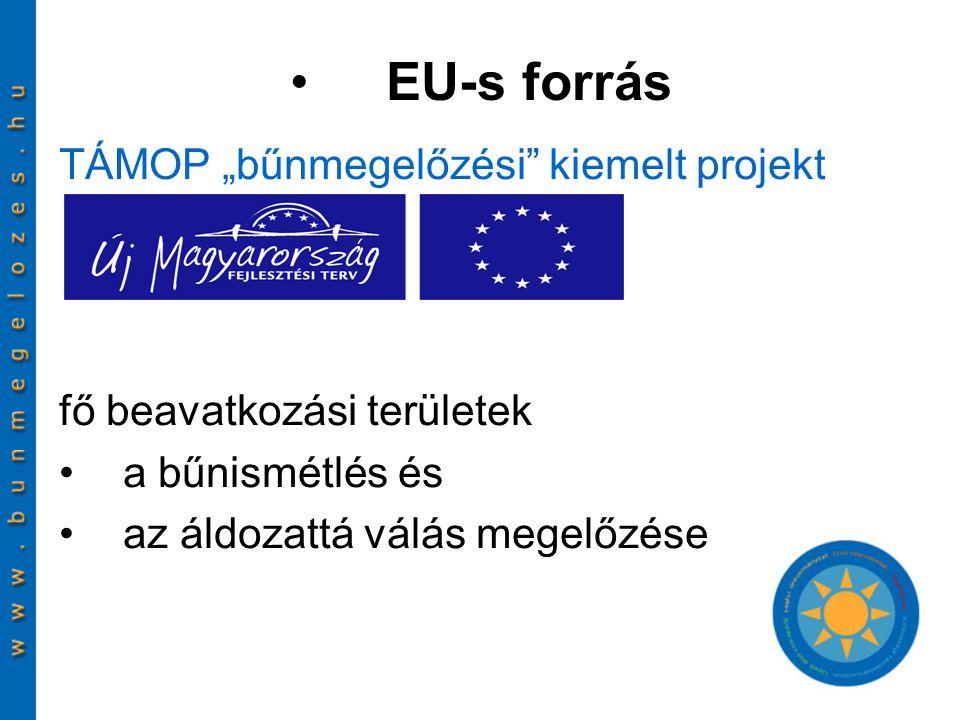 """TÁMOP """"bűnmegelőzési"""" kiemelt projekt fő beavatkozási területek a bűnismétlés és az áldozattá válás megelőzése EU-s forrás"""