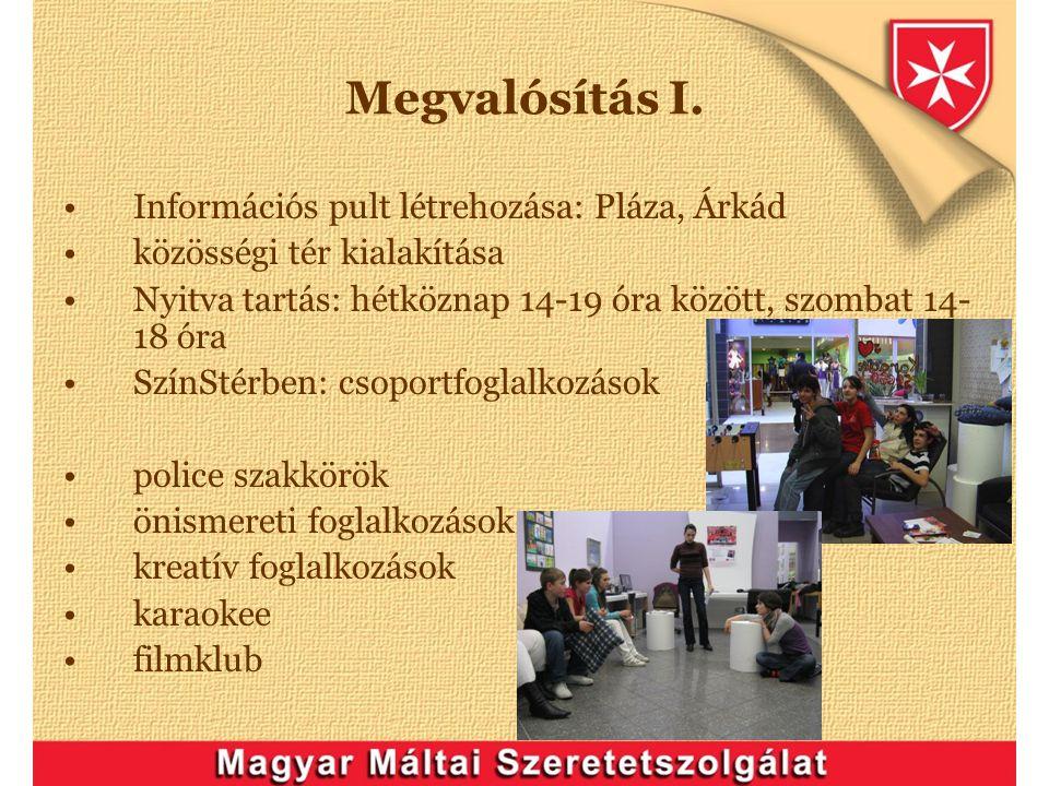 Megvalósítás I. Információs pult létrehozása: Pláza, Árkád közösségi tér kialakítása Nyitva tartás: hétköznap 14-19 óra között, szombat 14- 18 óra Szí
