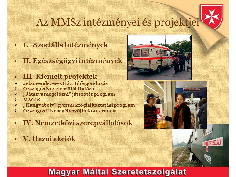 Az MMSz intézményei és projektjei I. Szociális intézmények II. Egészségügyi intézmények III. Kiemelt projektek  Jelzőrendszeres Házi Idősgondozás  O
