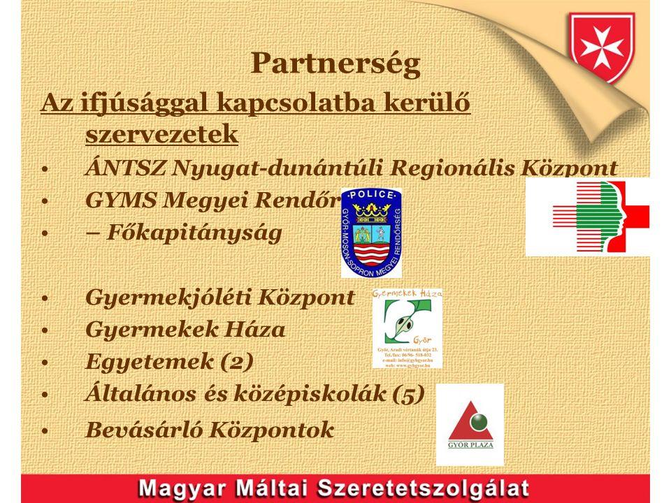 Partnerség Az ifjúsággal kapcsolatba kerülő szervezetek ÁNTSZ Nyugat-dunántúli Regionális Központ GYMS Megyei Rendőr – Főkapitányság Gyermekjóléti Köz