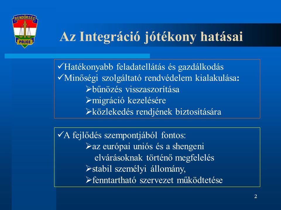 2 Az Integráció jótékony hatásai Hatékonyabb feladatellátás és gazdálkodás Minőségi szolgáltató rendvédelem kialakulása:  bűnözés visszaszorítása  migráció kezelésére  közlekedés rendjének biztosítására A fejlődés szempontjából fontos:  az európai uniós és a shengeni elvárásoknak történő megfelelés  stabil személyi állomány,  fenntartható szervezet működtetése