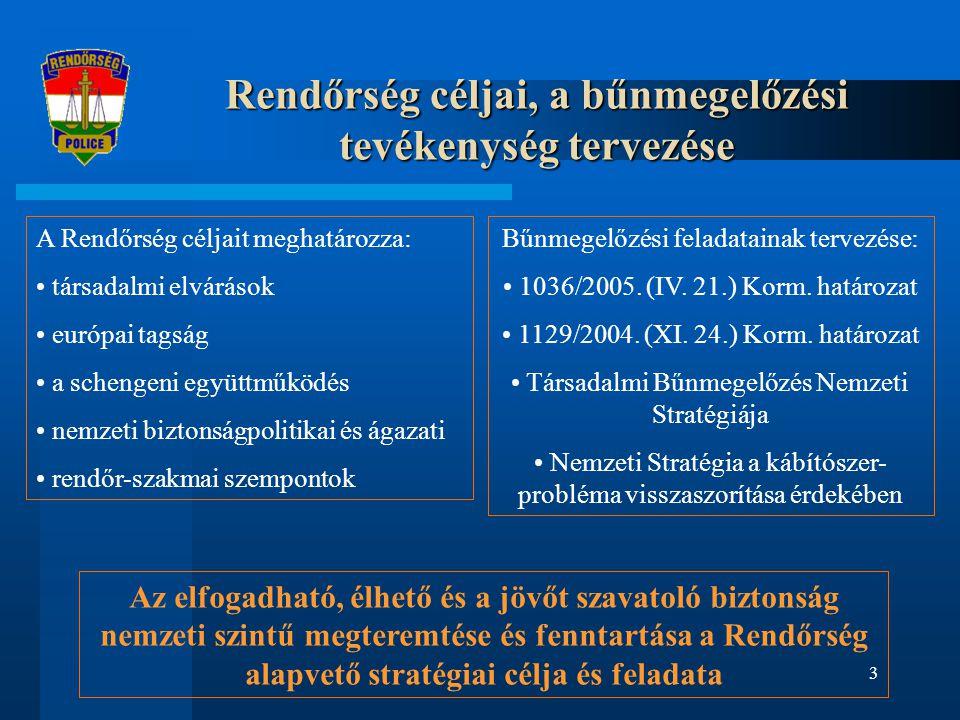 3 Rendőrség céljai, a bűnmegelőzési tevékenység tervezése Bűnmegelőzési feladatainak tervezése: 1036/2005.