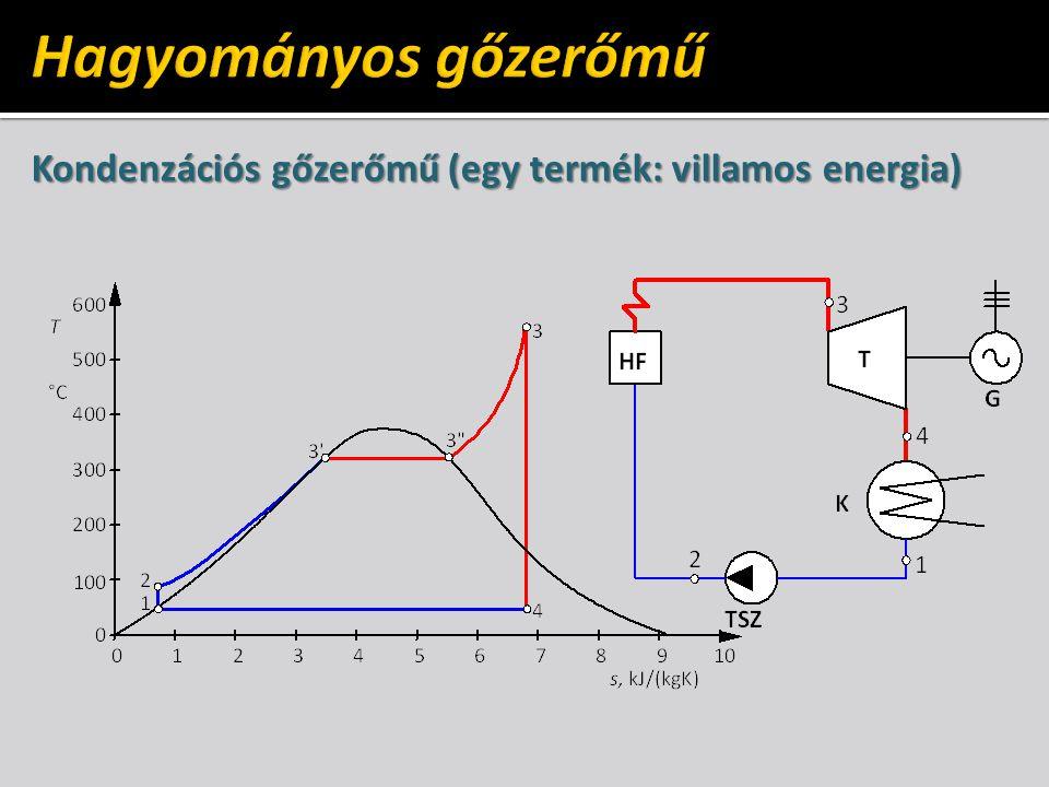 Kondenzációs gőzerőmű (egy termék: villamos energia)