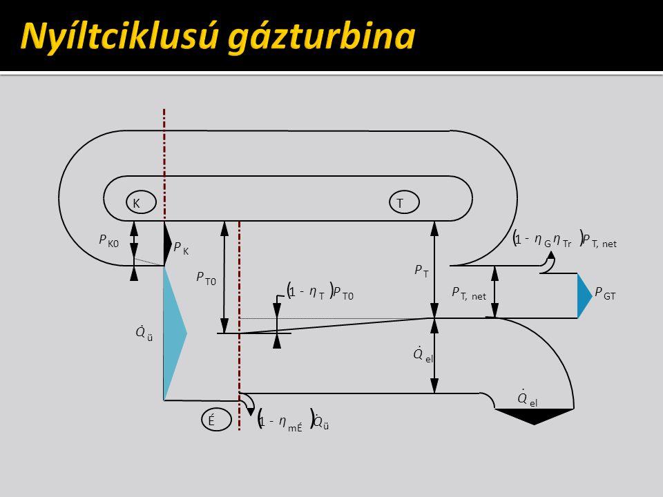 K É T K0 P K P () ü mÉ 1Q. η- T0 P () T 1P η- T P netT, P () netT,TrG 1P ηη - el Q. GT P el Q. ü Q.