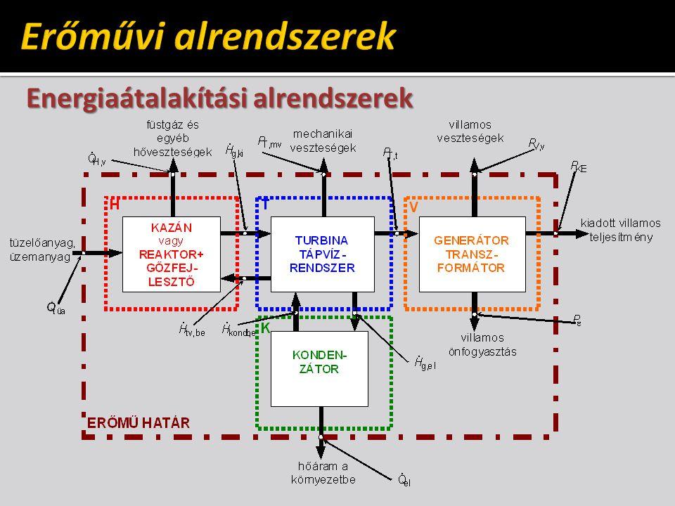 Energiaátalakítási alrendszerek