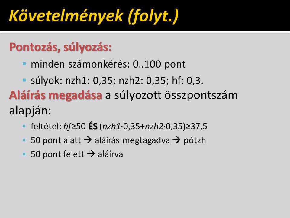 Pontozás, súlyozás:  minden számonkérés: 0..100 pont  súlyok: nzh1: 0,35; nzh2: 0,35; hf: 0,3.