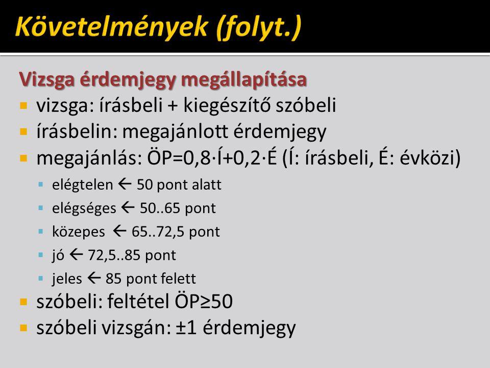 Vizsga érdemjegy megállapítása  vizsga: írásbeli + kiegészítő szóbeli  írásbelin: megajánlott érdemjegy  megajánlás: ÖP=0,8·Í+0,2·É (Í: írásbeli, É: évközi)  elégtelen  50 pont alatt  elégséges  50..65 pont  közepes  65..72,5 pont  jó  72,5..85 pont  jeles  85 pont felett  szóbeli: feltétel ÖP≥50  szóbeli vizsgán: ±1 érdemjegy