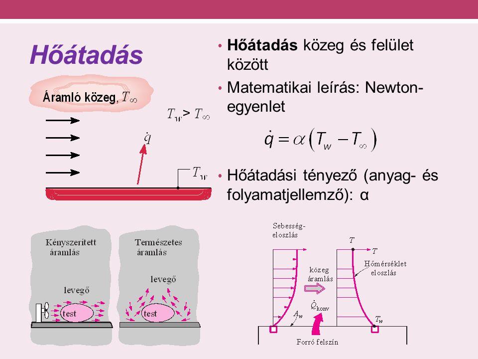 Hőátadás Hőátadás közeg és felület között Matematikai leírás: Newton- egyenlet Hőátadási tényező (anyag- és folyamatjellemző): α
