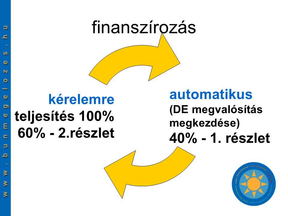finanszírozás automatikus (DE megvalósítás megkezdése) 40% - 1.