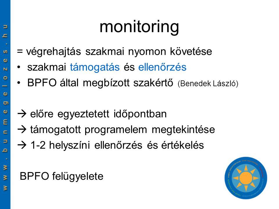 monitoring = végrehajtás szakmai nyomon követése szakmai támogatás és ellenőrzés BPFO által megbízott szakértő (Benedek László)  előre egyeztetett időpontban  támogatott programelem megtekintése  1-2 helyszíni ellenőrzés és értékelés BPFO felügyelete