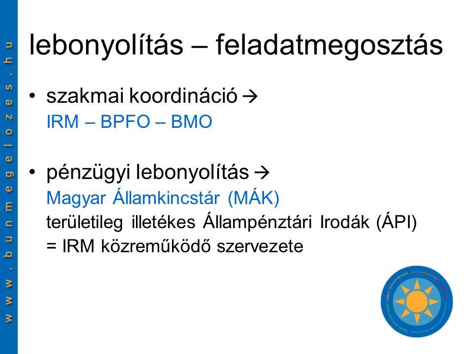 lebonyolítás – feladatmegosztás szakmai koordináció  IRM – BPFO – BMO pénzügyi lebonyolítás  Magyar Államkincstár (MÁK) területileg illetékes Állampénztári Irodák (ÁPI) = IRM közreműködő szervezete