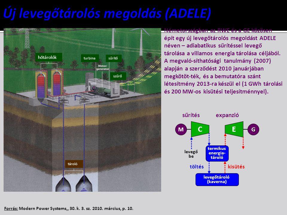 Forrás: Modern Power Systems,, 30. k. 3. sz. 2010. március, p. 10. hőtárolók turbina sűrítő szűrő tároló Németországban az RWE és a GE közösen épít eg