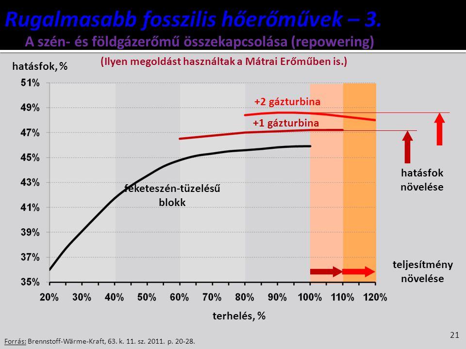 21 Forrás: Brennstoff-Wärme-Kraft, 63. k. 11. sz. 2011. p. 20-28. A szén- és földgázerőmű összekapcsolása (repowering) hatásfok, % hatásfok növelése t