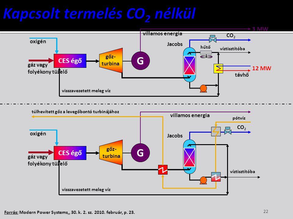 22 Forrás: Modern Power Systems,, 30. k. 2. sz. 2010. február, p. 23. G CES égő oxigén gáz vagy folyékony tüzelő villamos energia CO 2 hűtő víztisztít