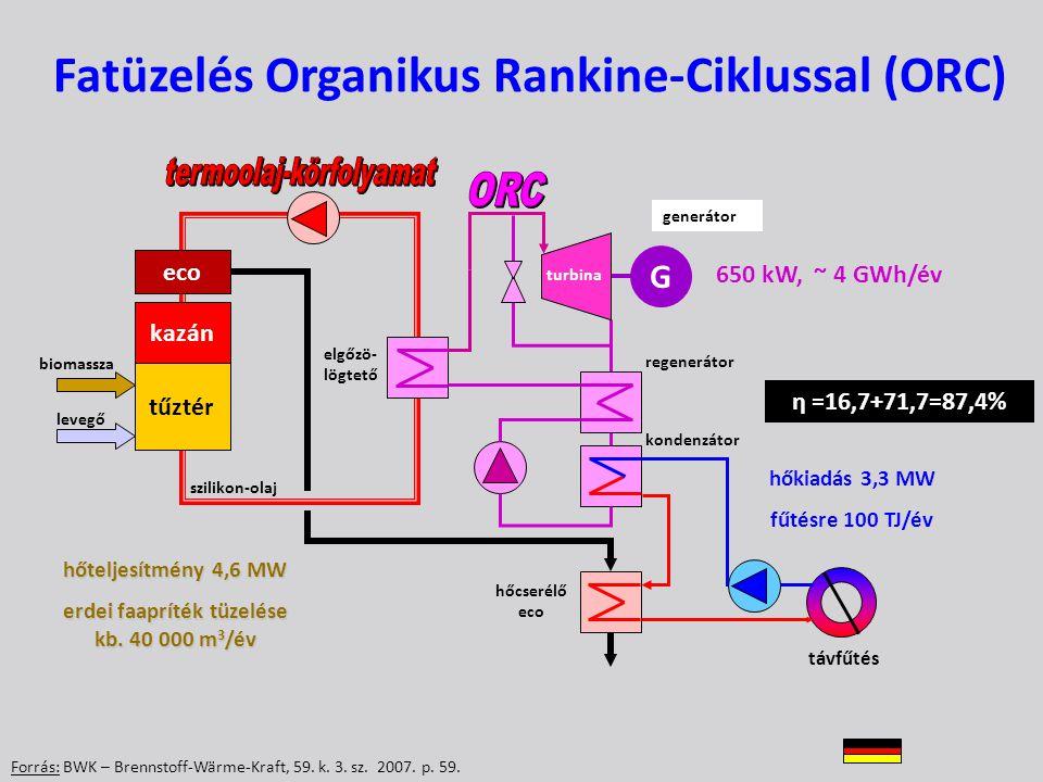 Forrás: BWK – Brennstoff-Wärme-Kraft, 59. k. 3. sz. 2007. p. 59. Fatüzelés Organikus Rankine-Ciklussal (ORC) tűztér kazán eco G biomassza levegő távfű