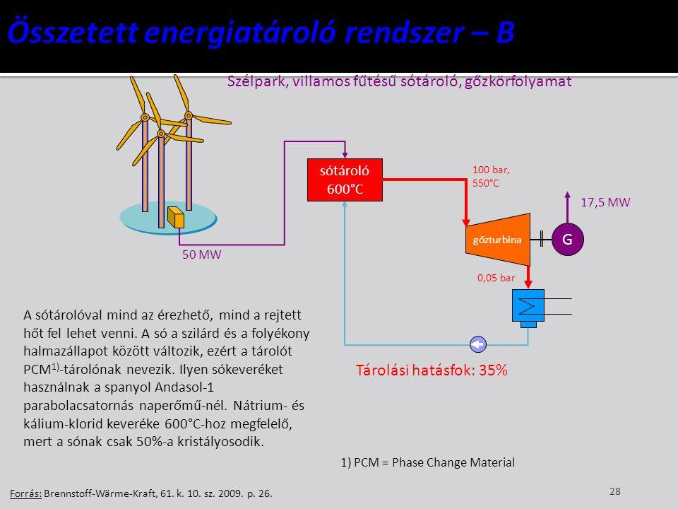28 Forrás: Brennstoff-Wärme-Kraft, 61. k. 10. sz. 2009. p. 26. sótároló 600°C 50 MW gőzturbina G 100 bar, 550°C 0,05 bar Szélpark, villamos fűtésű sót