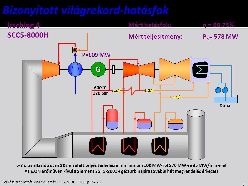5 Forrás: Brennstoff-Wärme-Kraft, 63. k. 9. sz. 2011. p. 24-26. G Duna Mért hatásfok:η = 60,75% Mért teljesítmény:P n = 578 MW Irsching 4 SCC5-8000H P