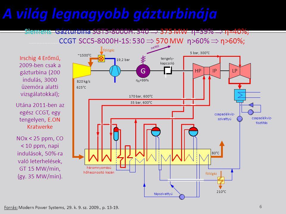 6 Irschig 4 Erőmű, 2009-ben csak a gázturbina (200 indulás, 3000 üzemóra alatti vizsgálatokkal); Utána 2011-ben az egész CCGT, egy tengelyen, E.ON Kra