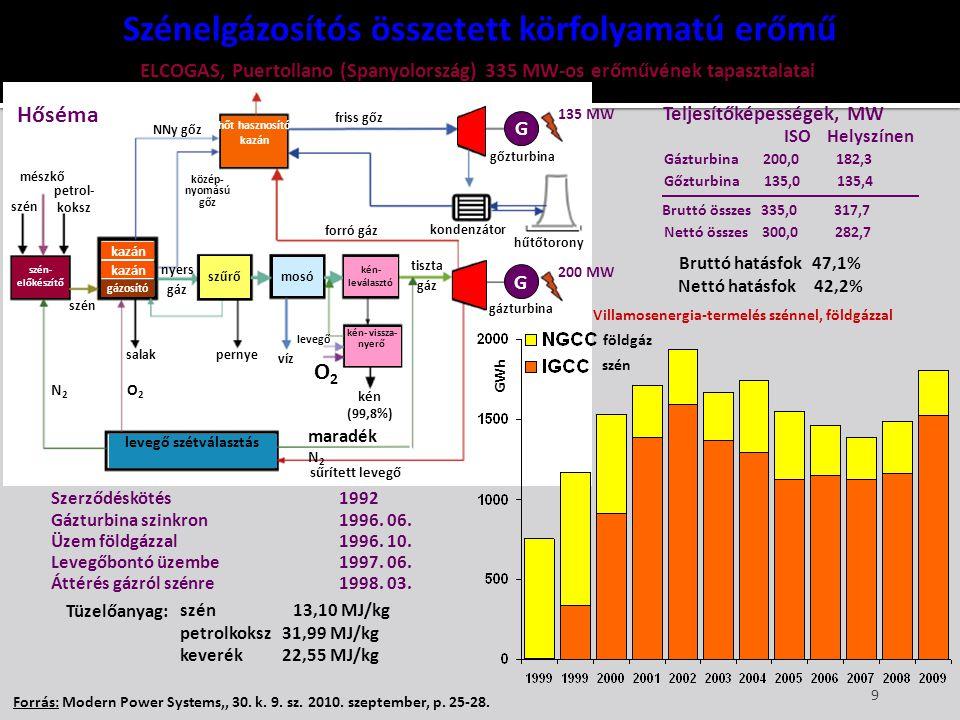 9 Szénelgázosítós összetett körfolyamatú erőmű Forrás: Modern Power Systems,, 30. k. 9. sz. 2010. szeptember, p. 25-28. ELCOGAS, Puertollano (Spanyolo