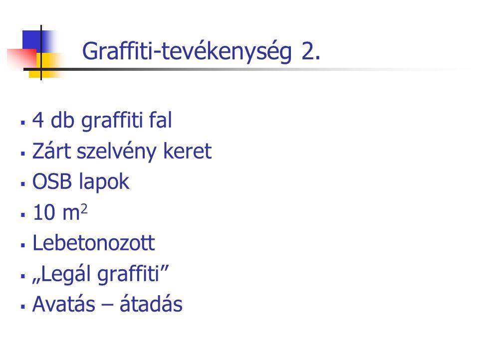 Graffiti-tevékenység 2.