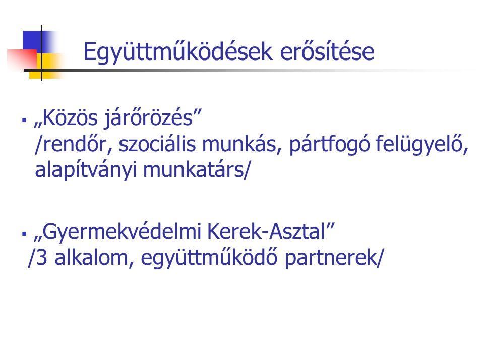 """Együttműködések erősítése  """"Közös járőrözés /rendőr, szociális munkás, pártfogó felügyelő, alapítványi munkatárs/  """"Gyermekvédelmi Kerek-Asztal /3 alkalom, együttműködő partnerek/"""