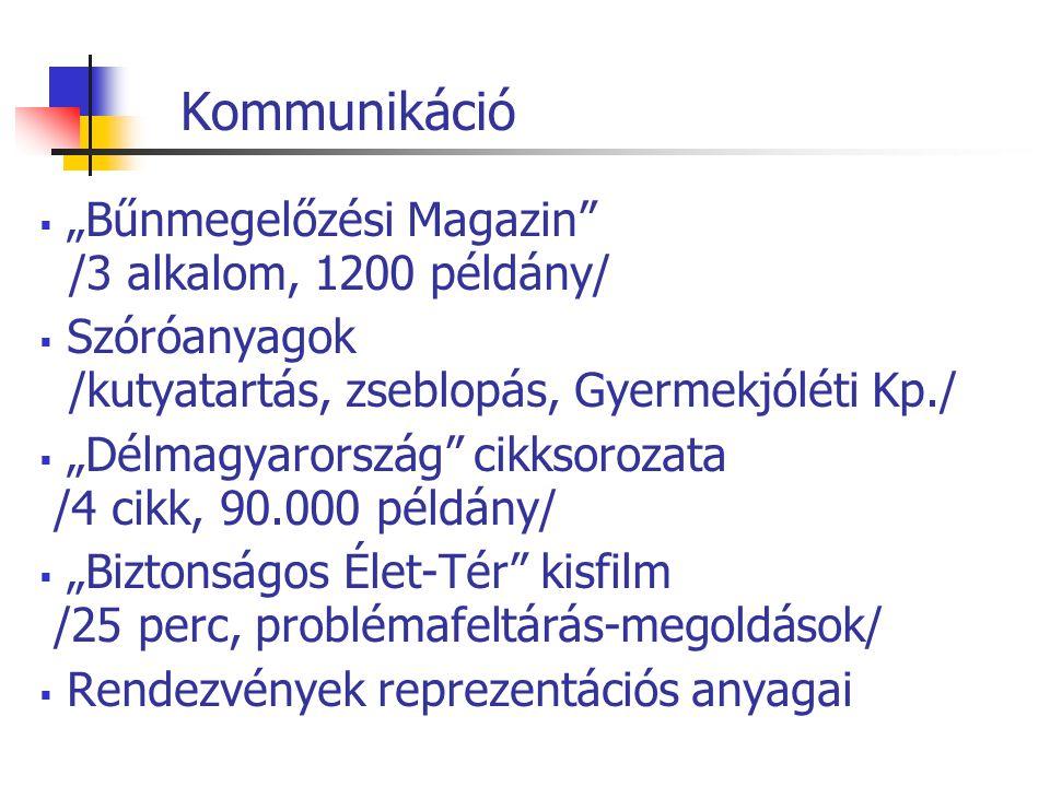 """Kommunikáció  """"Bűnmegelőzési Magazin /3 alkalom, 1200 példány/  Szóróanyagok /kutyatartás, zseblopás, Gyermekjóléti Kp./  """"Délmagyarország cikksorozata /4 cikk, 90.000 példány/  """"Biztonságos Élet-Tér kisfilm /25 perc, problémafeltárás-megoldások/  Rendezvények reprezentációs anyagai"""