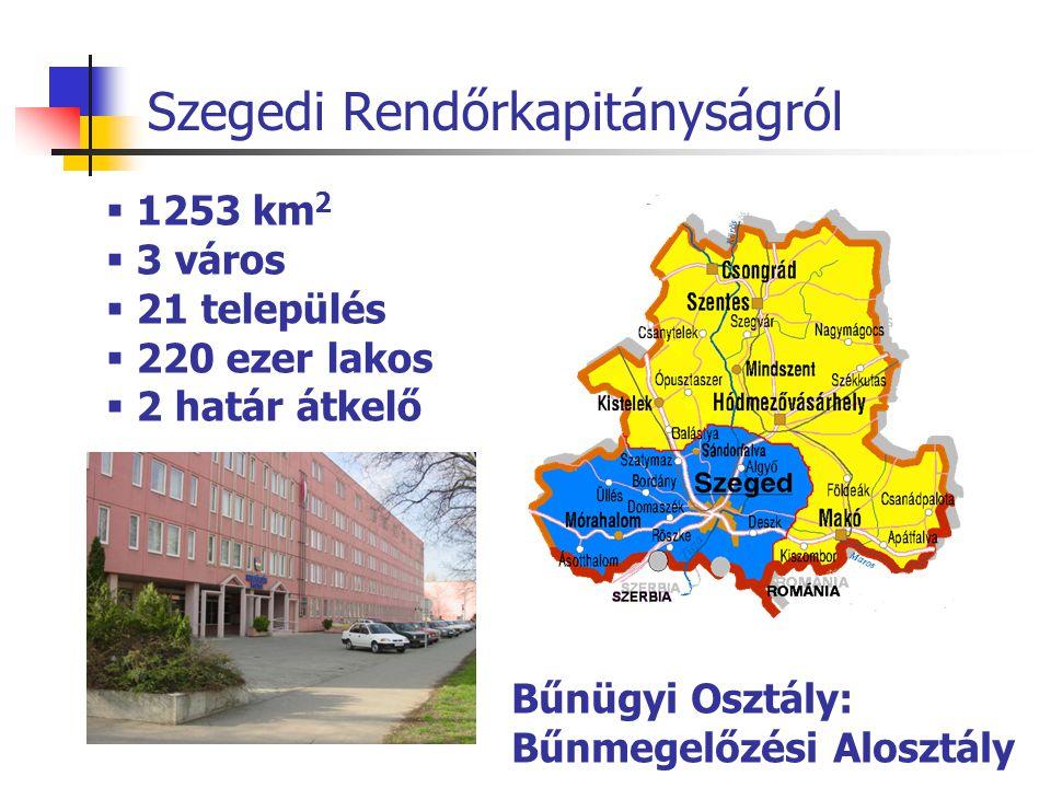 Szegedi Rendőrkapitányságról  1253 km 2  3 város  21 település  220 ezer lakos  2 határ átkelő Bűnügyi Osztály: Bűnmegelőzési Alosztály