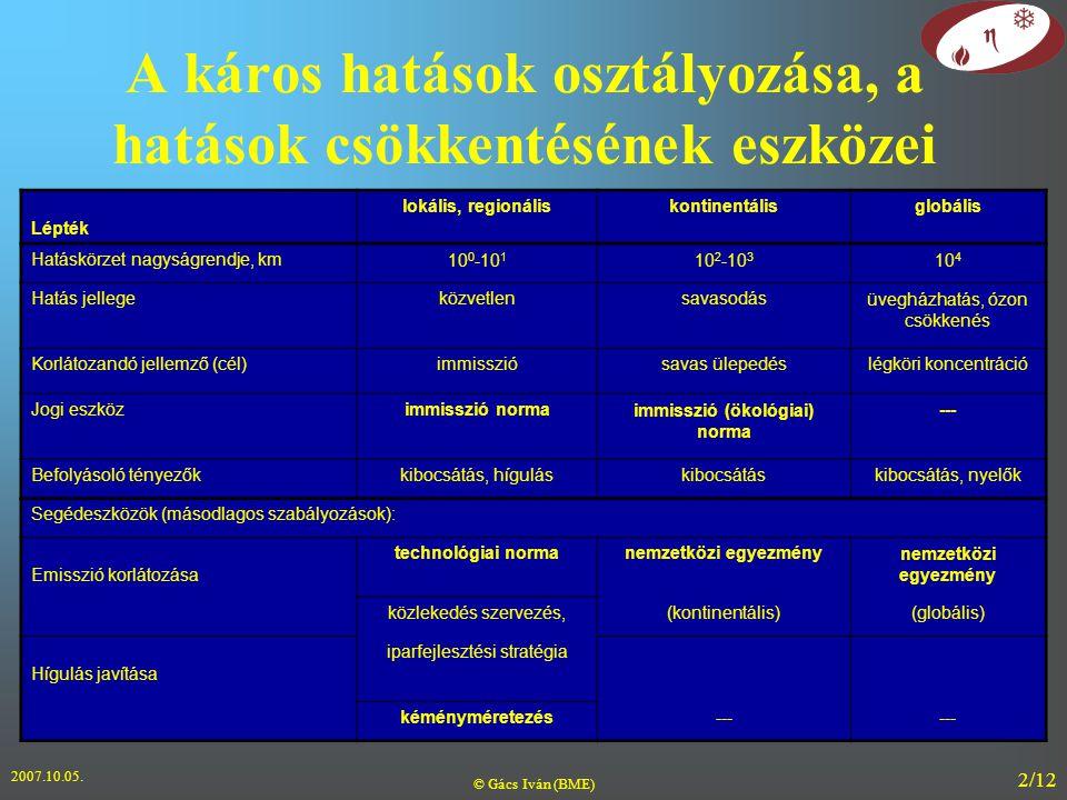 2007.10.05. © Gács Iván (BME) 2/12 A káros hatások osztályozása, a hatások csökkentésének eszközei Lépték lokális, regionáliskontinentálisglobális Hat