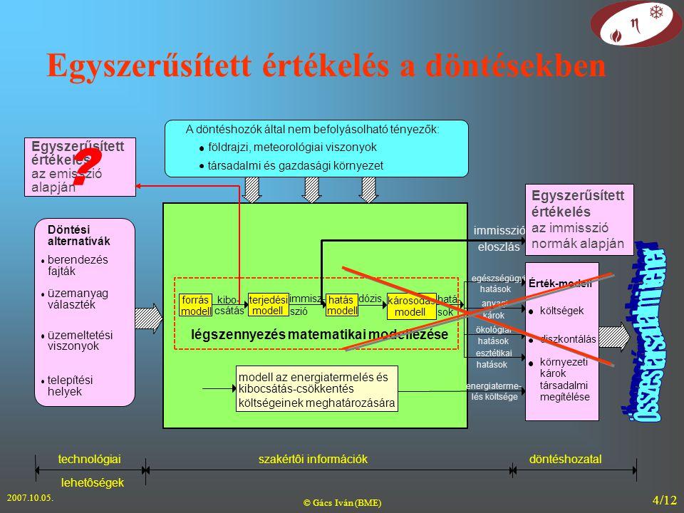 2007.10.05. © Gács Iván (BME) 4/12 Egyszerűsített értékelés a döntésekben A döntéshozók által nem befolyásolható tényezők: földrajzi, meteorológiai vi