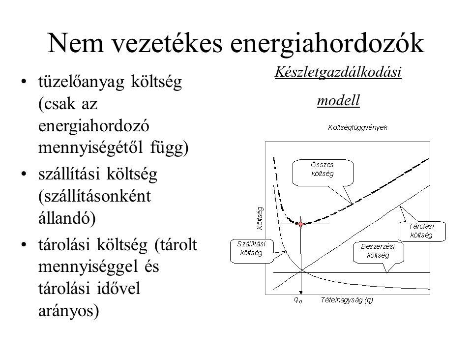 Nem vezetékes energiahordozók tüzelőanyag költség (csak az energiahordozó mennyiségétől függ) szállítási költség (szállításonként állandó) tárolási kö