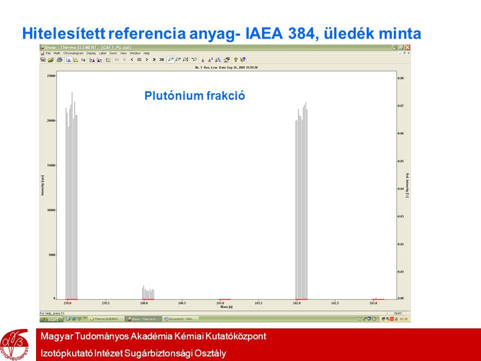 Magyar Tudományos Akadémia Kémiai Kutatóközpont Izotópkutató Intézet Sugárbiztonsági Osztály Hitelesített referencia anyag- IAEA 384, üledék minta Plutónium frakció