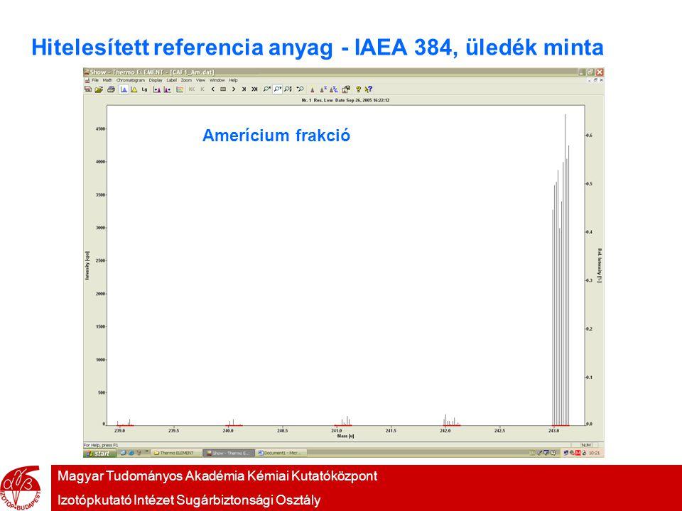 Magyar Tudományos Akadémia Kémiai Kutatóközpont Izotópkutató Intézet Sugárbiztonsági Osztály Hitelesített referencia anyag - IAEA 384, üledék minta Amerícium frakció
