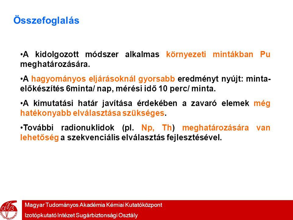 Magyar Tudományos Akadémia Kémiai Kutatóközpont Izotópkutató Intézet Sugárbiztonsági Osztály Összefoglalás A kidolgozott módszer alkalmas környezeti mintákban Pu meghatározására.