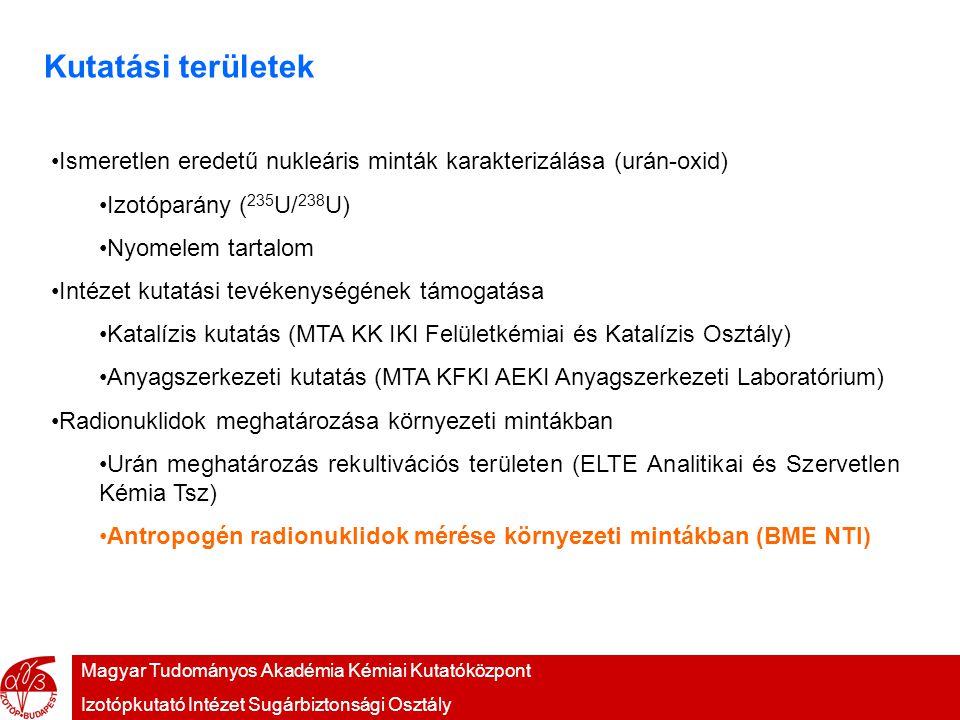 Magyar Tudományos Akadémia Kémiai Kutatóközpont Izotópkutató Intézet Sugárbiztonsági Osztály Kutatási területek Ismeretlen eredetű nukleáris minták karakterizálása (urán-oxid) Izotóparány ( 235 U/ 238 U) Nyomelem tartalom Intézet kutatási tevékenységének támogatása Katalízis kutatás (MTA KK IKI Felületkémiai és Katalízis Osztály) Anyagszerkezeti kutatás (MTA KFKI AEKI Anyagszerkezeti Laboratórium) Radionuklidok meghatározása környezeti mintákban Urán meghatározás rekultivációs területen (ELTE Analitikai és Szervetlen Kémia Tsz) Antropogén radionuklidok mérése környezeti mintákban (BME NTI)