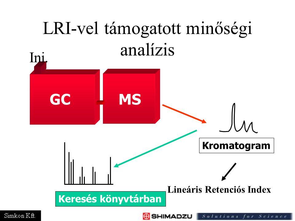 LRI-vel támogatott minőségi analízis GC Ini. MS Keresés könyvtárban Lineáris Retenciós Index Kromatogram