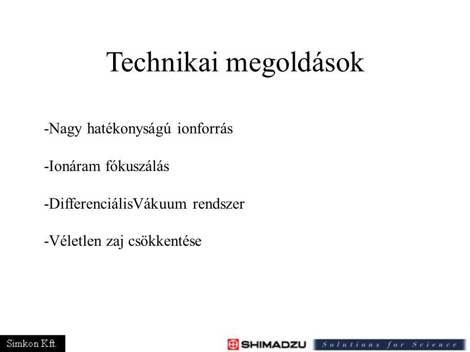 -Nagy hatékonyságú ionforrás -Ionáram fókuszálás -DifferenciálisVákuum rendszer -Véletlen zaj csökkentése Technikai megoldások