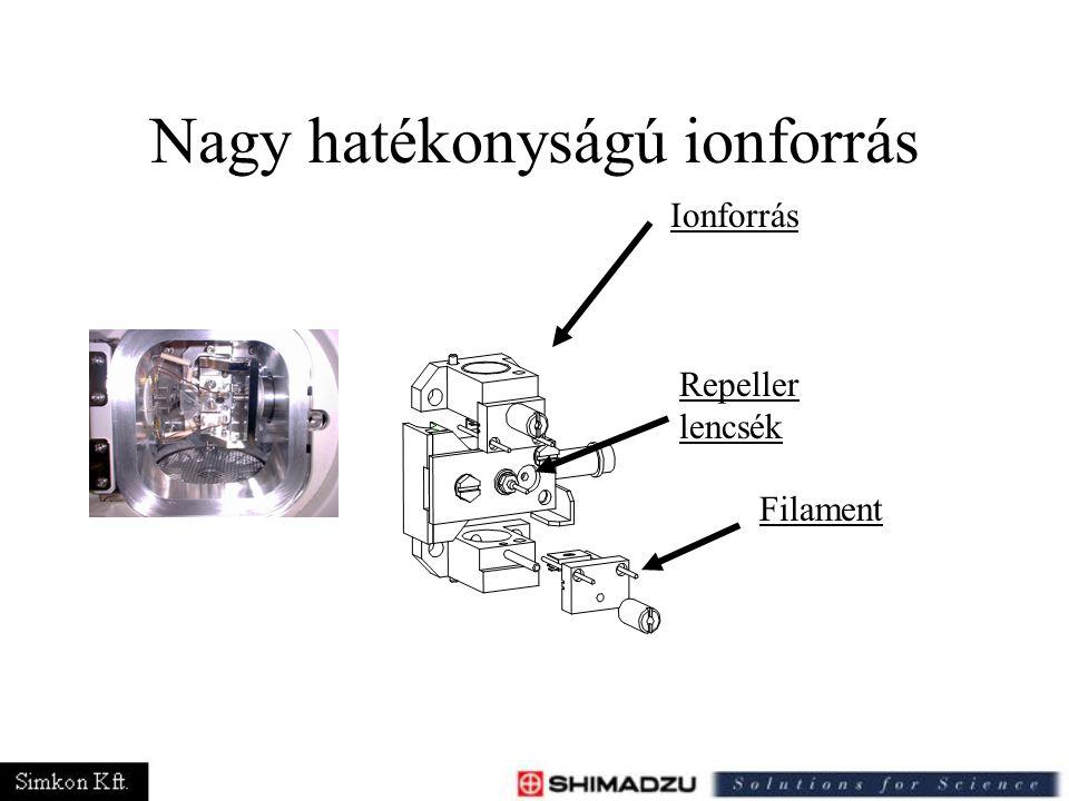 Nagy hatékonyságú ionforrás Filament Repeller lencsék Ionforrás
