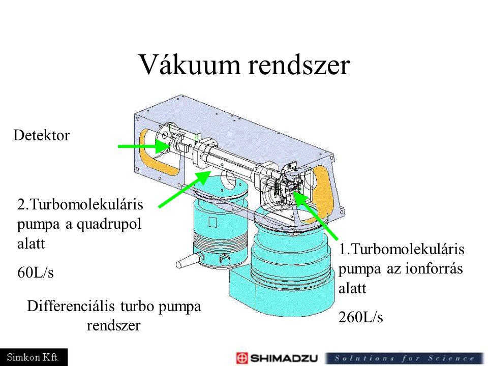 Vákuum rendszer 1.Turbomolekuláris pumpa az ionforrás alatt 260L/s 2.Turbomolekuláris pumpa a quadrupol alatt 60L/s Detektor Differenciális turbo pump