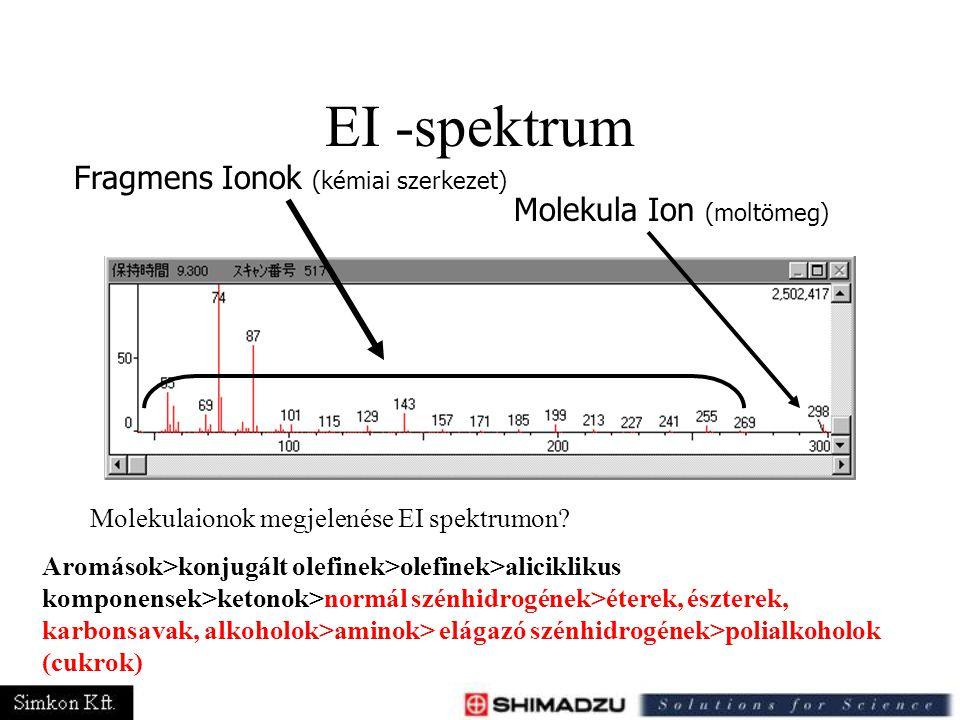 EI -spektrum Molekula Ion (moltömeg) Fragmens Ionok (kémiai szerkezet) Molekulaionok megjelenése EI spektrumon? Aromások>konjugált olefinek>olefinek>a