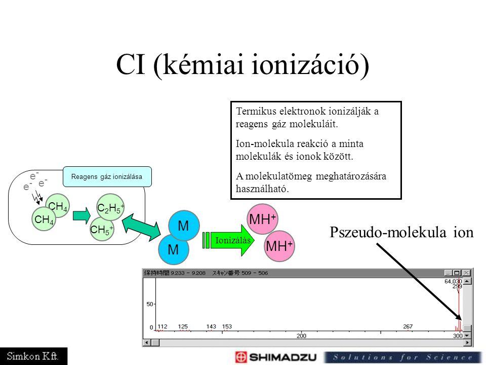 CI (kémiai ionizáció) M Ionizálás MH + e-e- e-e- e-e- CH 4 CH 5 + C2H5+C2H5+ Reagens gáz ionizálása M Pszeudo-molekula ion Termikus elektronok ionizál