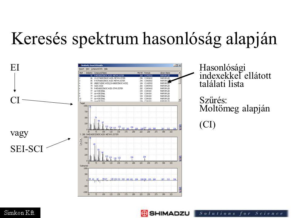 Keresés spektrum hasonlóság alapján Hasonlósági indexekkel ellátott találati lista Szűrés: Moltömeg alapján (CI) EI CI vagy SEI-SCI