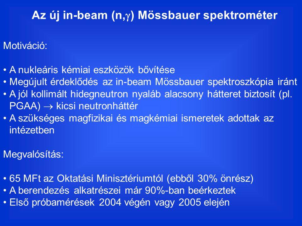 Az új in-beam (n,  ) Mössbauer spektrométer Motiváció: A nukleáris kémiai eszközök bővítése Megújult érdeklődés az in-beam Mössbauer spektroszkópia iránt A jól kollimált hidegneutron nyaláb alacsony hátteret biztosít (pl.