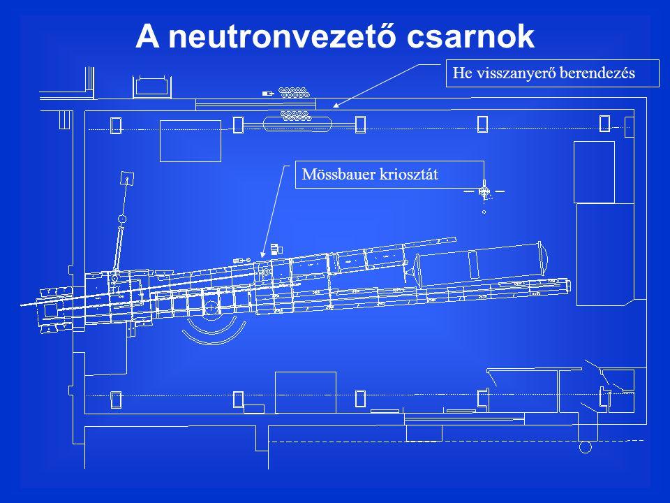 A neutronvezető csarnok Mössbauer kriosztát He visszanyerő berendezés