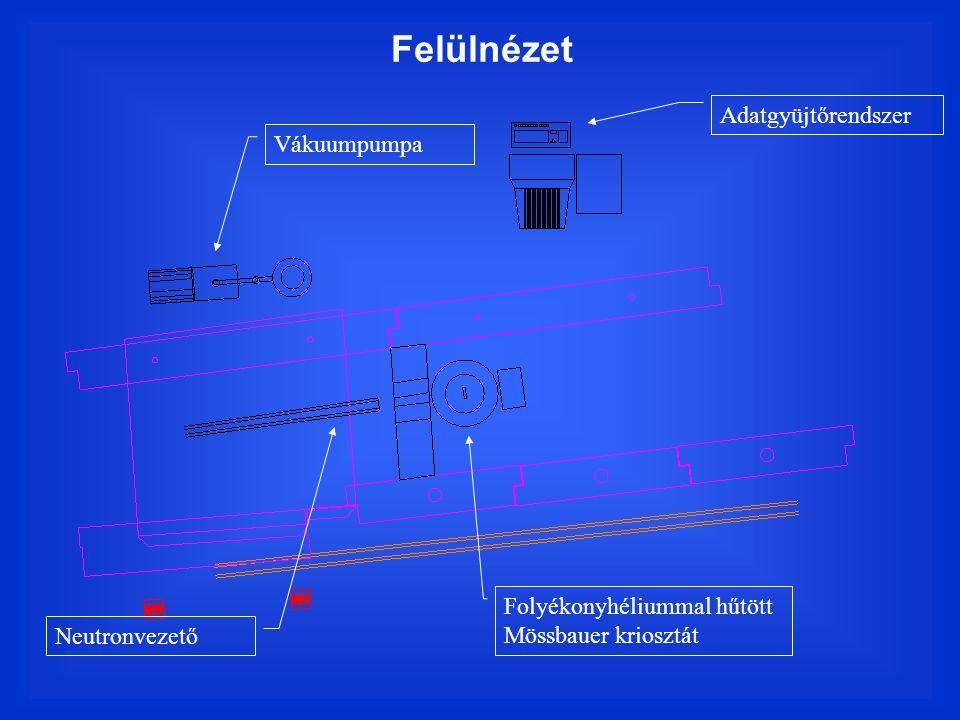 Folyékonyhéliummal hűtött Mössbauer kriosztát Adatgyüjtőrendszer Neutronvezető Vákuumpumpa Felülnézet