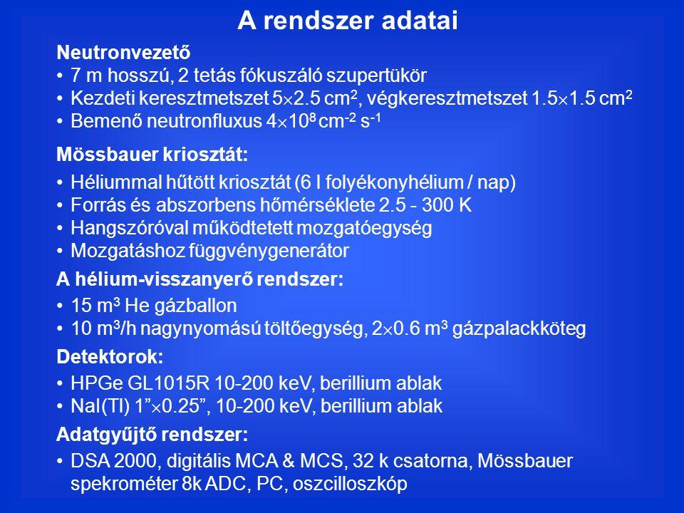 A rendszer adatai Neutronvezető 7 m hosszú, 2 tetás fókuszáló szupertükör Kezdeti keresztmetszet 5  2.5 cm 2, végkeresztmetszet 1.5  1.5 cm 2 Bemenő neutronfluxus 4  10 8 cm -2 s -1 Mössbauer kriosztát: Héliummal hűtött kriosztát (6 l folyékonyhélium / nap) Forrás és abszorbens hőmérséklete 2.5 - 300 K Hangszóróval működtetett mozgatóegység Mozgatáshoz függvénygenerátor A hélium-visszanyerő rendszer: 15 m 3 He gázballon 10 m 3 /h nagynyomású töltőegység, 2  0.6 m 3 gázpalackköteg Detektorok: HPGe GL1015R 10-200 keV, berillium ablak NaI(Tl) 1  0.25 , 10-200 keV, berillium ablak Adatgyűjtő rendszer: DSA 2000, digitális MCA & MCS, 32 k csatorna, Mössbauer spekrométer 8k ADC, PC, oszcilloszkóp