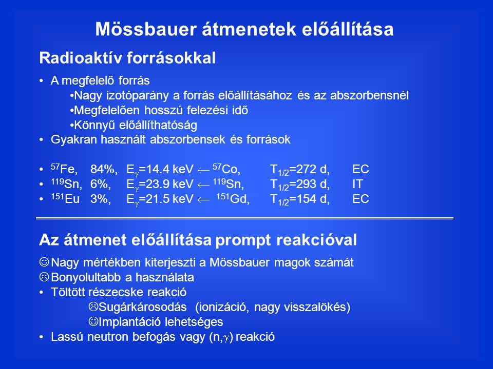 Mössbauer átmenetek előállítása Radioaktív forrásokkal A megfelelő forrás Nagy izotóparány a forrás előállításához és az abszorbensnél Megfelelően hosszú felezési idő Könnyű előállíthatóság Gyakran használt abszorbensek és források 57 Fe, 84%, E  =14.4 keV  57 Co,T 1/2 =272 d, EC 119 Sn, 6%, E  =23.9 keV  119 Sn, T 1/2 =293 d, IT 151 Eu 3%, E  =21.5 keV  151 Gd, T 1/2 =154 d, EC Az átmenet előállítása prompt reakcióval Nagy mértékben kiterjeszti a Mössbauer magok számát  Bonyolultabb a használata Töltött részecske reakció  Sugárkárosodás (ionizáció, nagy visszalökés) Implantáció lehetséges Lassú neutron befogás vagy (n,  ) reakció