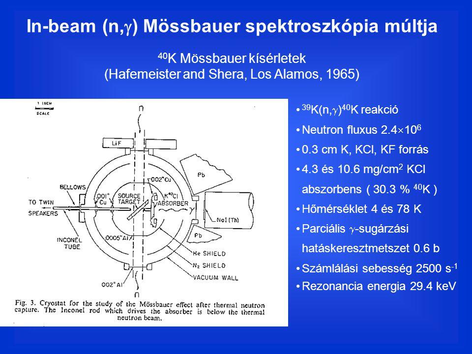 In-beam (n,  ) Mössbauer spektroszkópia múltja 40 K Mössbauer kísérletek (Hafemeister and Shera, Los Alamos, 1965) 39 K(n,  ) 40 K reakció Neutron fluxus 2.4  10 6 0.3 cm K, KCl, KF forrás 4.3 és 10.6 mg/cm 2 KCl abszorbens ( 30.3 % 40 K ) Hőmérséklet 4 és 78 K Parciális  -sugárzási hatáskeresztmetszet 0.6 b Számlálási sebesség 2500 s -1 Rezonancia energia 29.4 keV