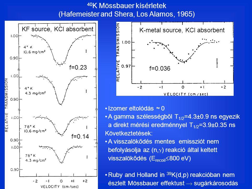 KF source, KCl absorbent f=0.23 f=0.14 40 K Mössbauer kísérletek (Hafemeister and Shera, Los Alamos, 1965) f=0.036 K-metal source, KCl absorbent Izomer eltolódás  0 A gamma szélességből T 1/2 =4.3±0.9 ns egyezik a direkt mérési eredménnyel T 1/2 =3.9±0.35 ns Következtetések: A visszalökődés mentes emissziót nem befolyásolja az (n,  ) reakció által keltett visszalökődés (E recoil  800 eV) Ruby and Holland in 39 K(d,p) reakcióban nem észlelt Mössbauer effektust  sugárkárosodás