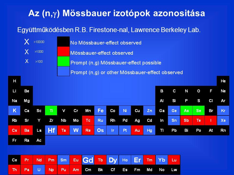Az (n,  ) Mössbauer izotópok azonositása Együttműködésben R.B.