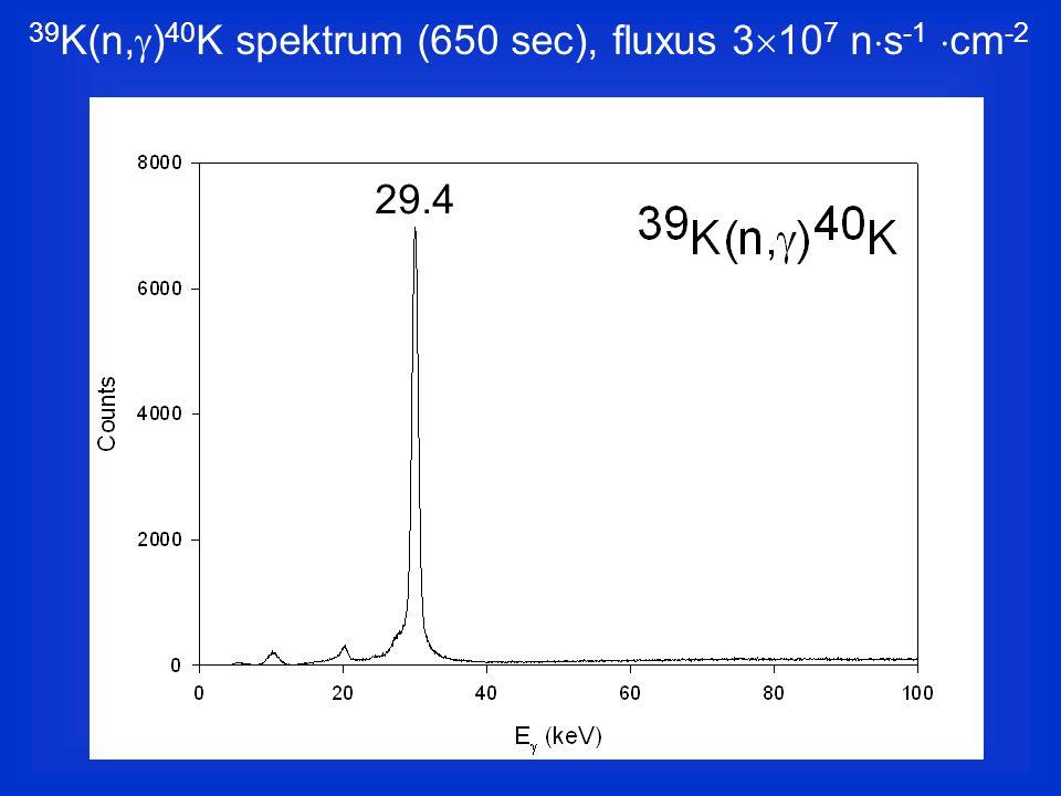 39 K(n,  ) 40 K spektrum (650 sec), fluxus 3  10 7 n  s -1  cm -2 29.4